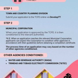 From Single-Family Residential to Commercial & Industrial Developments; Stay in the Know with the Breakdown of TCPD's various Planning Permission Scenarios